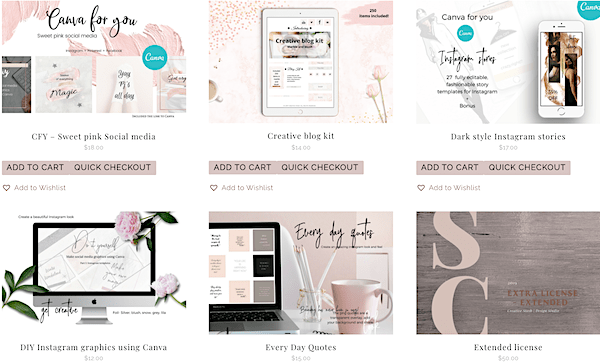 profitable canva template shop for sale digital products creatives