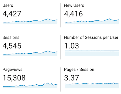 nails tattoos niche site for sale traffic.png